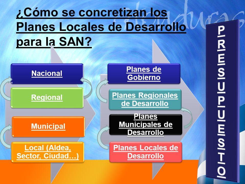 ¿Cómo se concretizan los Planes Locales de Desarrollo para la SAN? Nacional Regional Municipal Local (Aldea, Sector, Ciudad…) Planes de Gobierno Plane