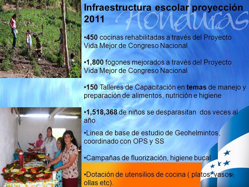 16 Infraestructura escolar proyección 2011 450 cocinas rehabilitadas a través del Proyecto Vida Mejor de Congreso Nacional 1,800 fogones mejorados a t