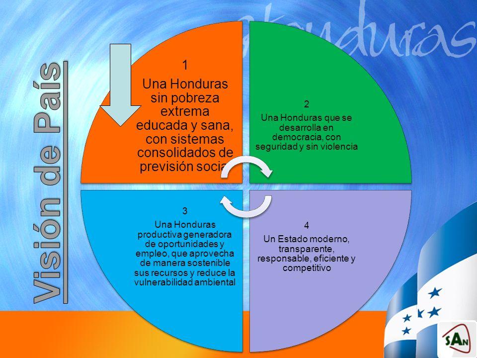 1 Una Honduras sin pobreza extrema educada y sana, con sistemas consolidados de previsión social 2 Una Honduras que se desarrolla en democracia, con s