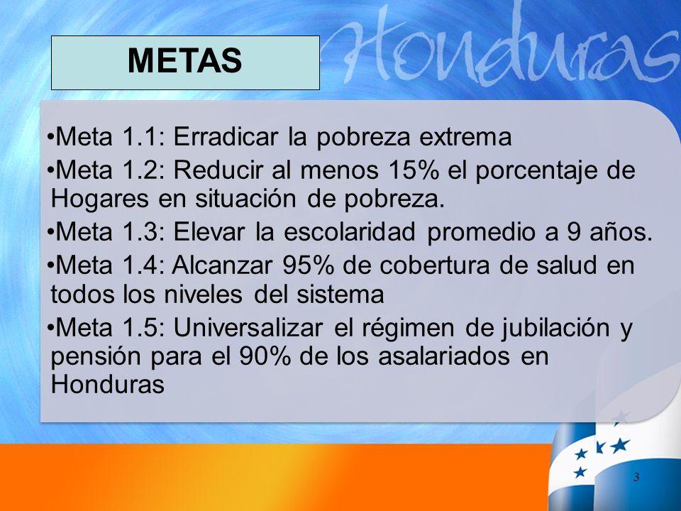 3 Meta 1.1: Erradicar la pobreza extrema Meta 1.2: Reducir al menos 15% el porcentaje de Hogares en situación de pobreza. Meta 1.3: Elevar la escolari