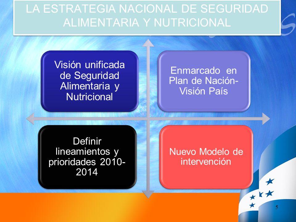 5 LA ESTRATEGIA NACIONAL DE SEGURIDAD ALIMENTARIA Y NUTRICIONAL Visión unificada de Seguridad Alimentaria y Nutricional Enmarcado en Plan de Nación- V