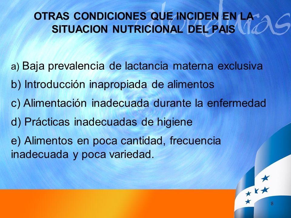 8 OTRAS CONDICIONES QUE INCIDEN EN LA SITUACION NUTRICIONAL DEL PAIS a) Baja prevalencia de lactancia materna exclusiva b) Introducción inapropiada de