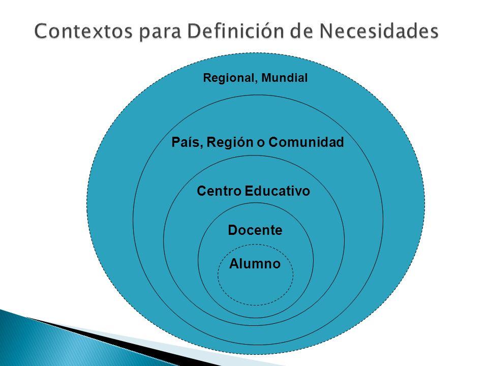 País, Región o Comunidad Centro Educativo Docente Regional, Mundial Alumno