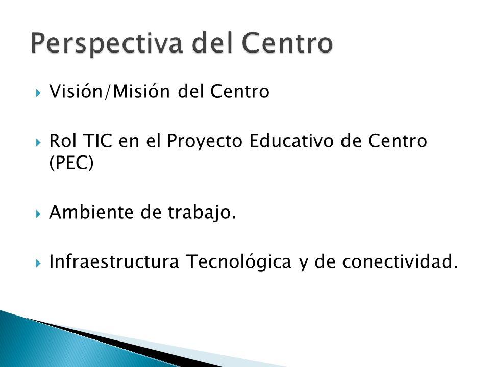 Visión/Misión del Centro Rol TIC en el Proyecto Educativo de Centro (PEC) Ambiente de trabajo.