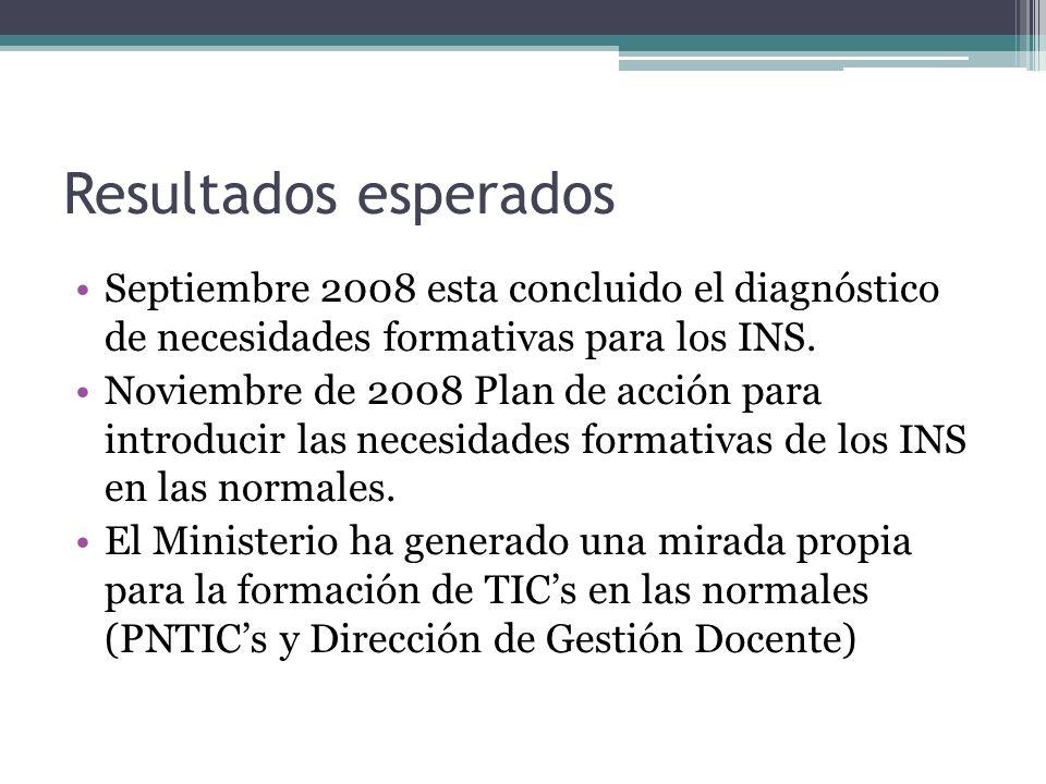 Resultados esperados Septiembre 2008 esta concluido el diagnóstico de necesidades formativas para los INS. Noviembre de 2008 Plan de acción para intro