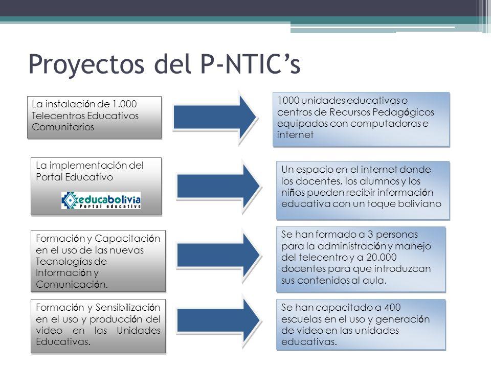 Proyectos del P-NTICs La instalaci ó n de 1.000 Telecentros Educativos Comunitarios La implementación del Portal Educativo Formaci ó n y Capacitaci ó