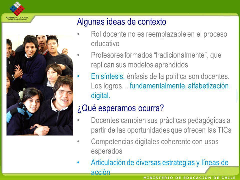 Algunas ideas de contexto Rol docente no es reemplazable en el proceso educativo Profesores formados tradicionalmente, que replican sus modelos aprend