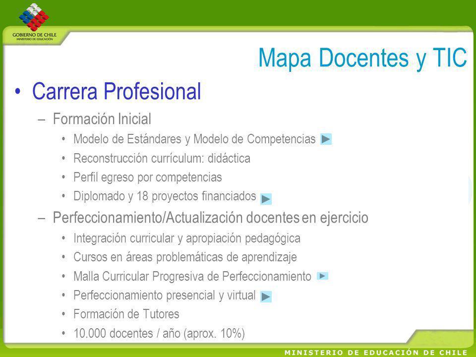 Mapa Docentes y TIC Carrera Profesional –Formación Inicial Modelo de Estándares y Modelo de Competencias Reconstrucción currículum: didáctica Perfil e