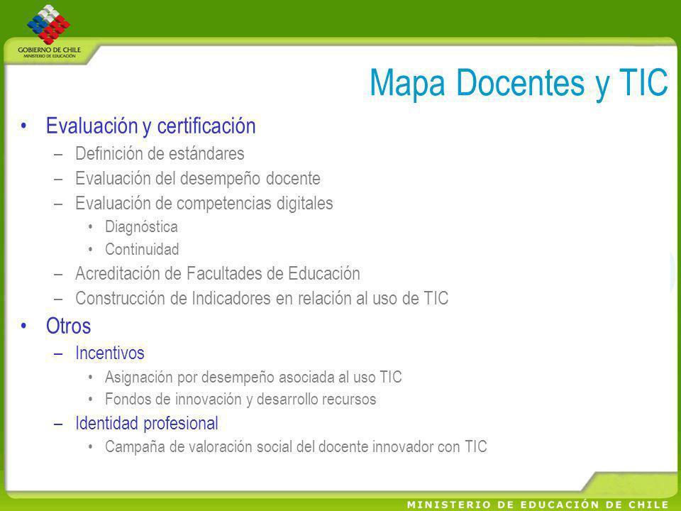 Mapa Docentes y TIC Evaluación y certificación –Definición de estándares –Evaluación del desempeño docente –Evaluación de competencias digitales Diagn
