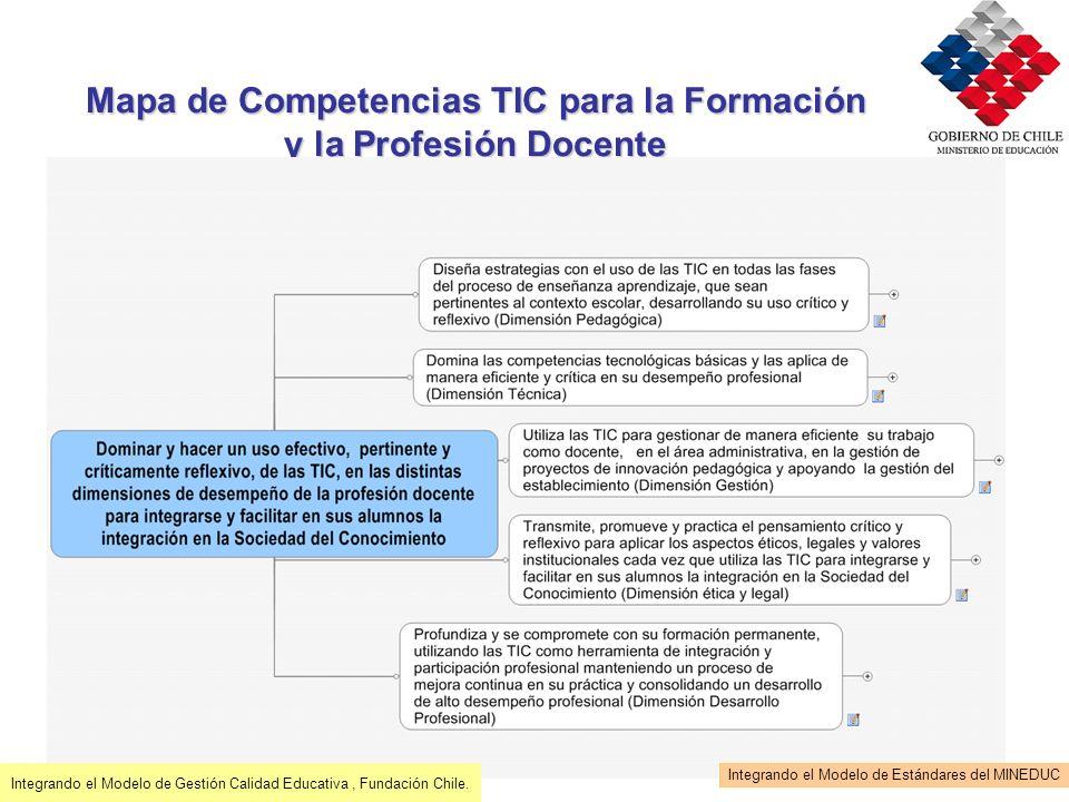 Mapa de Competencias TIC para la Formación y la Profesión Docente Integrando el Modelo de Estándares del MINEDUC Integrando el Modelo de Gestión Calid
