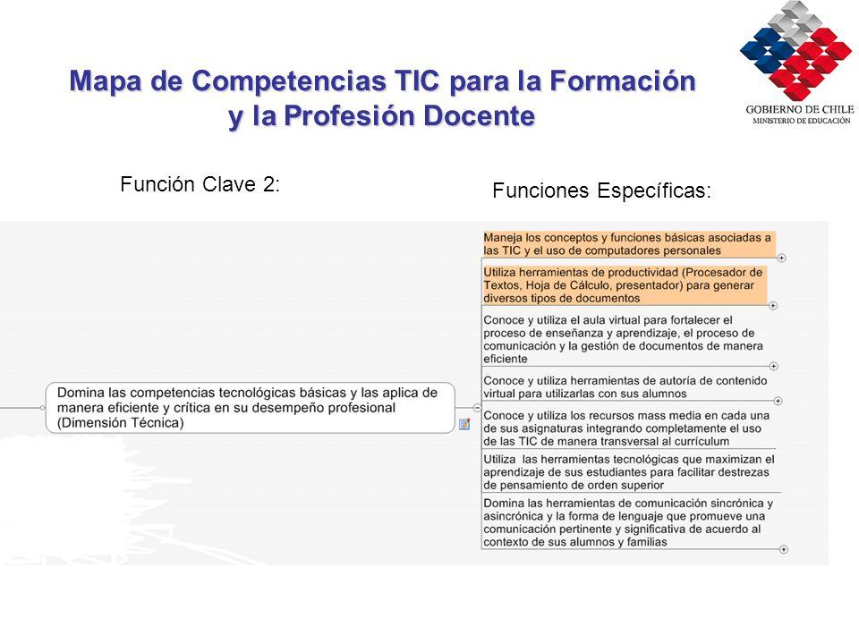 Mapa de Competencias TIC para la Formación y la Profesión Docente Función Clave 2: Funciones Específicas: