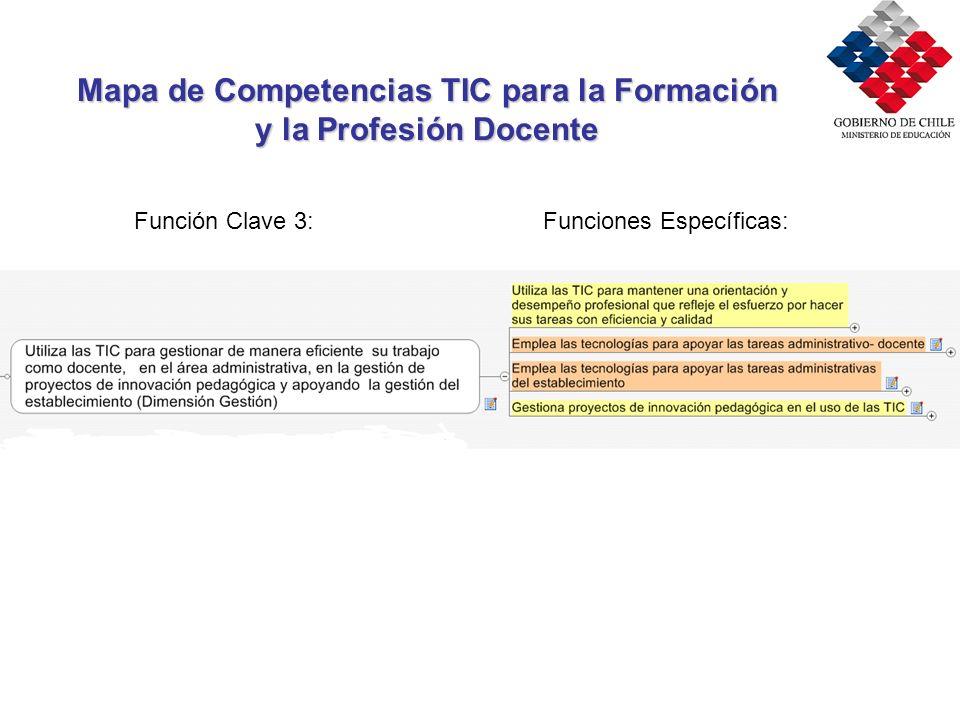 Mapa de Competencias TIC para la Formación y la Profesión Docente Función Clave 3:Funciones Específicas: