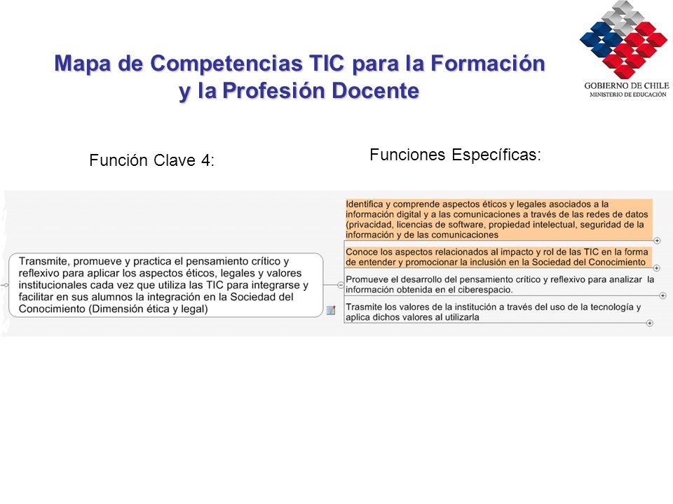 Mapa de Competencias TIC para la Formación y la Profesión Docente Función Clave 4: Funciones Específicas: