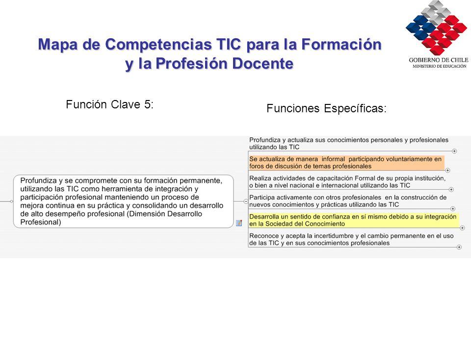 Mapa de Competencias TIC para la Formación y la Profesión Docente Función Clave 5: Funciones Específicas: