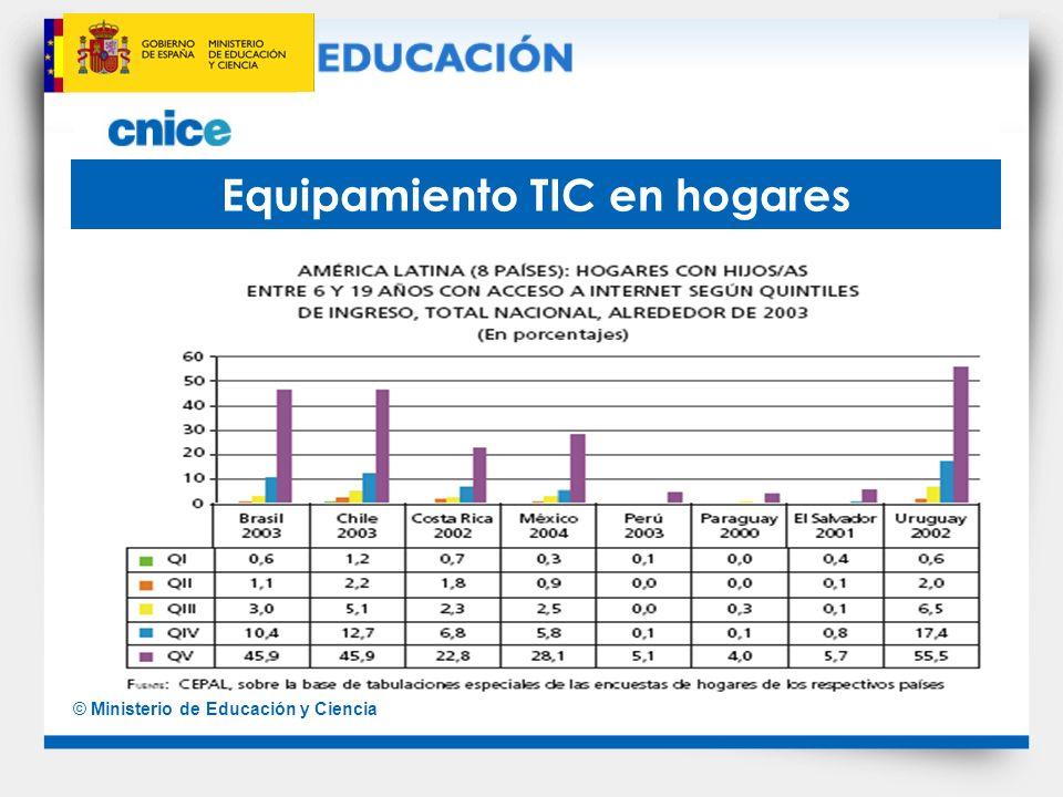 © Ministerio de Educación y Ciencia Equipamiento TIC en hogares