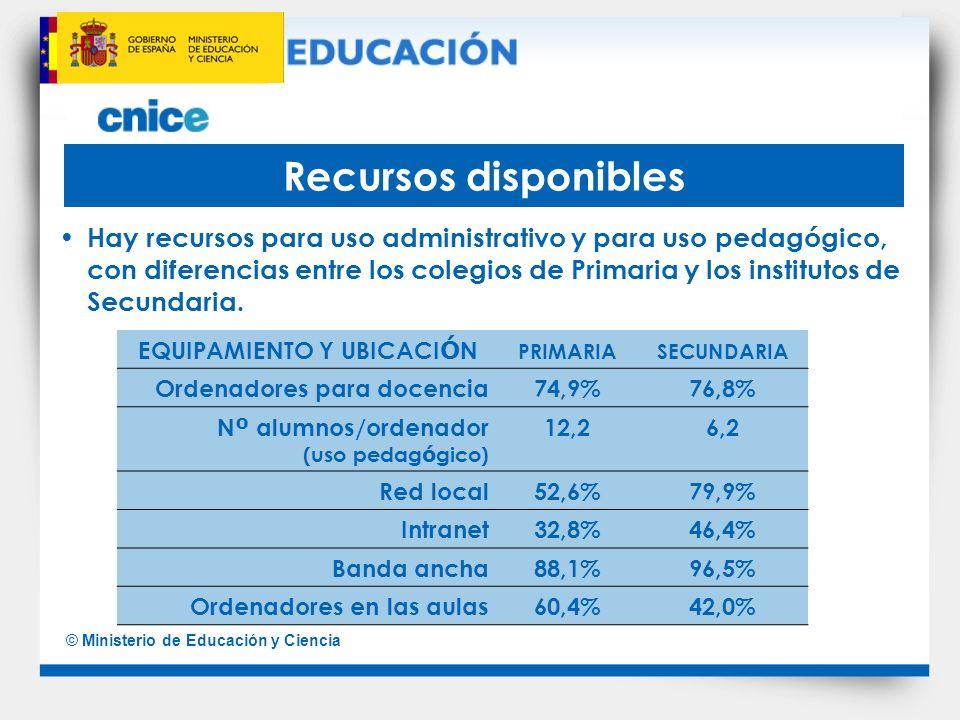 © Ministerio de Educación y Ciencia Recursos disponibles Hay recursos para uso administrativo y para uso pedagógico, con diferencias entre los colegio
