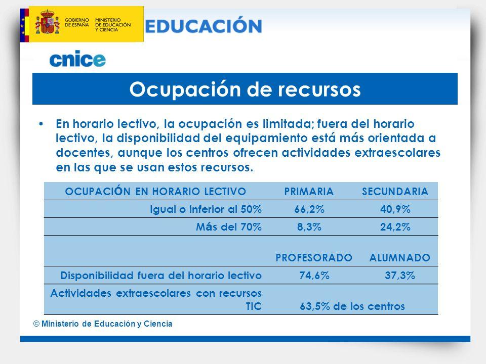 © Ministerio de Educación y Ciencia Ocupación de recursos En horario lectivo, la ocupación es limitada; fuera del horario lectivo, la disponibilidad d