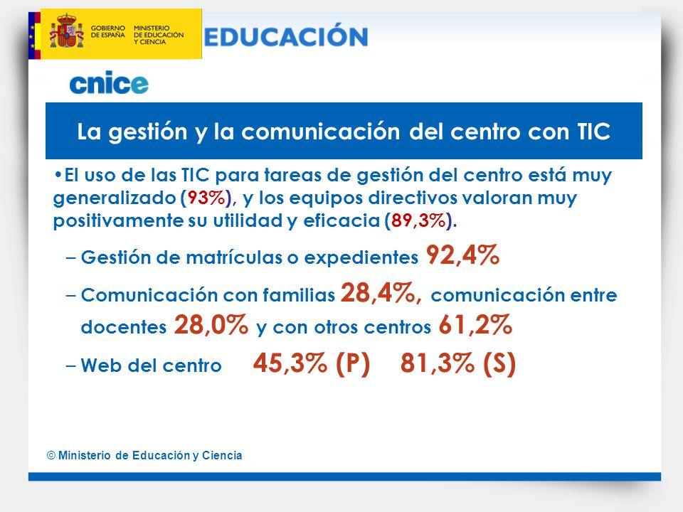 © Ministerio de Educación y Ciencia La gestión y la comunicación del centro con TIC El uso de las TIC para tareas de gestión del centro está muy gener