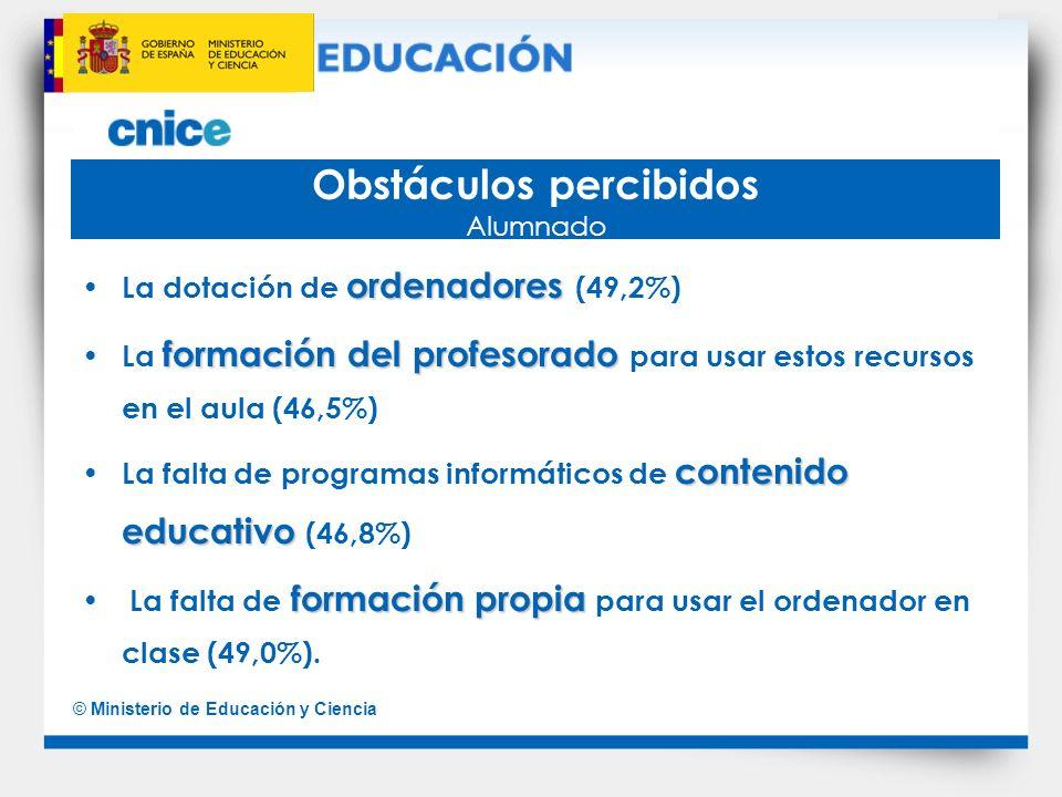 © Ministerio de Educación y Ciencia Obstáculos percibidos Alumnado ordenadores La dotación de ordenadores (49,2%) formación del profesorado La formaci