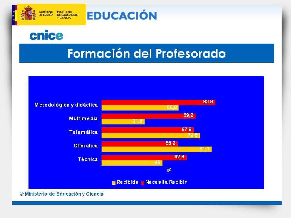 © Ministerio de Educación y Ciencia Formación del Profesorado
