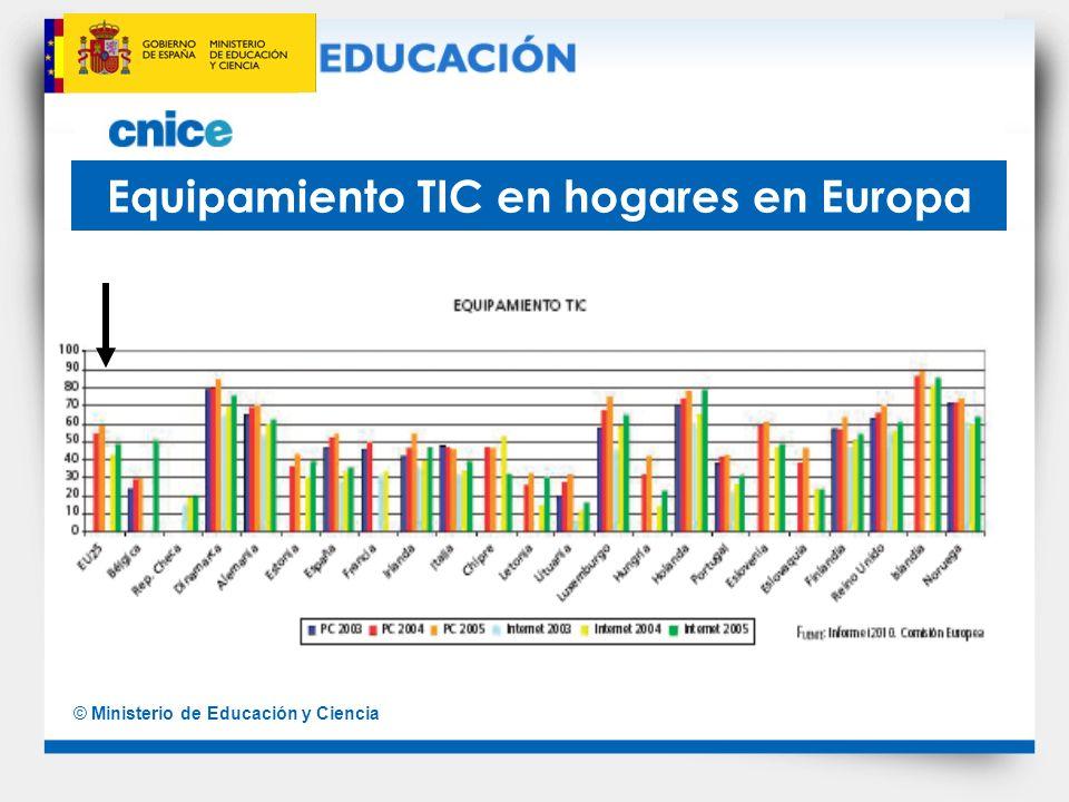 © Ministerio de Educación y Ciencia Usos declarados Profesorado El 59,3% del profesorado utiliza materiales didácticos digitales y contenidos multimedia, pero hay diferencias de uso entre distintas etapas educativas.