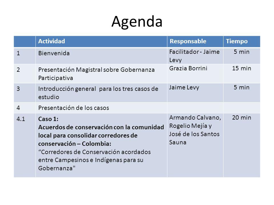 Agenda ActividadResponsableTiempo 1Bienvenida Facilitador - Jaime Levy 5 min 2Presentación Magistral sobre Gobernanza Participativa Grazia Borrini15 min 3Introducción general para los tres casos de estudio Jaime Levy5 min 4Presentación de los casos 4.1Caso 1: Acuerdos de conservación con la comunidad local para consolidar corredores de conservación – Colombia: Corredores de Conservación acordados entre Campesinos e Indígenas para su Gobernanza Armando Calvano, Rogelio Mejía y José de los Santos Sauna 20 min