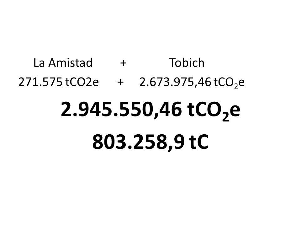 La Amistad + Tobich 271.575 tCO2e + 2.673.975,46 tCO 2 e 2.945.550,46 tCO 2 e 803.258,9 tC