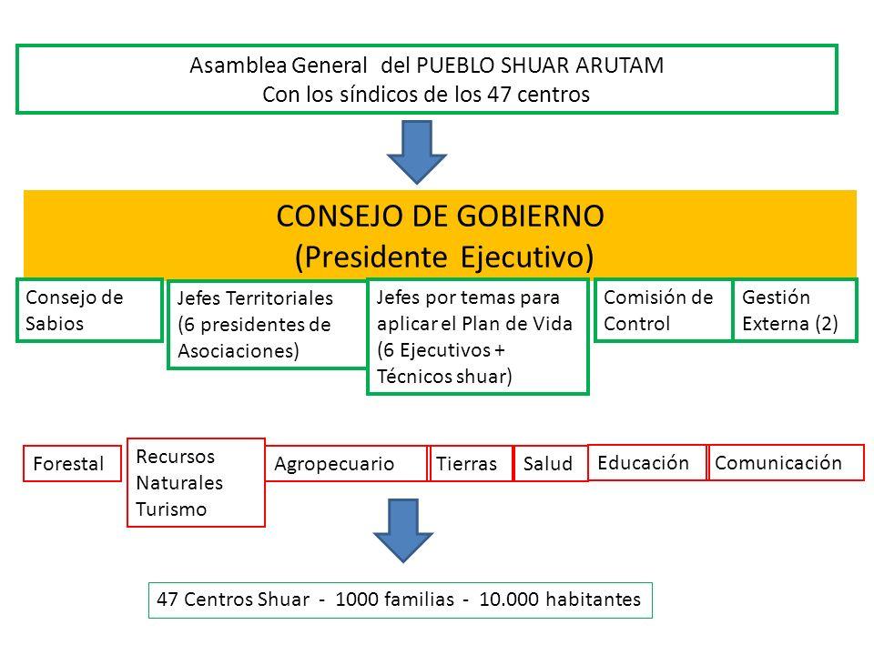 NUESTRAS PRINCIPALES POLITICAS Proteger el territorio.