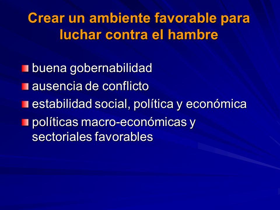 Fomento de la interacción entre los niveles Nivel Nacional Nivel de Distrito Formulación política Fijar metas/indicadores Estrategias implement.