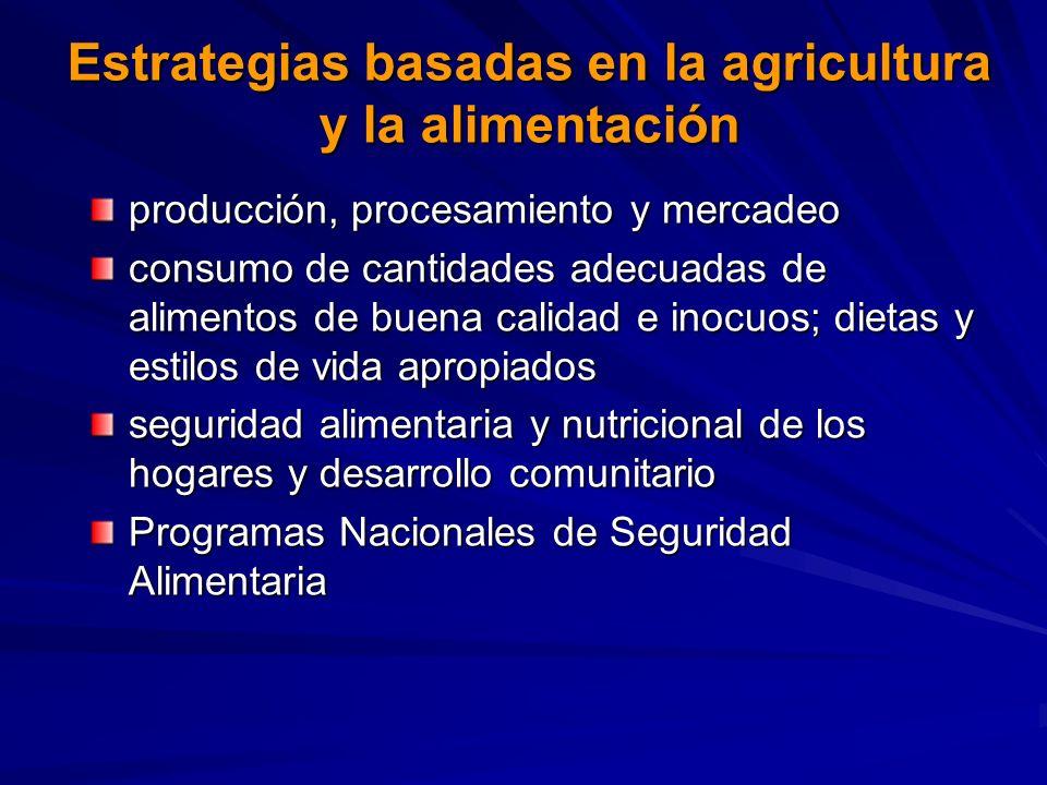 Estrategias basadas en la agricultura y la alimentación producción, procesamiento y mercadeo consumo de cantidades adecuadas de alimentos de buena calidad e inocuos; dietas y estilos de vida apropiados seguridad alimentaria y nutricional de los hogares y desarrollo comunitario Programas Nacionales de Seguridad Alimentaria