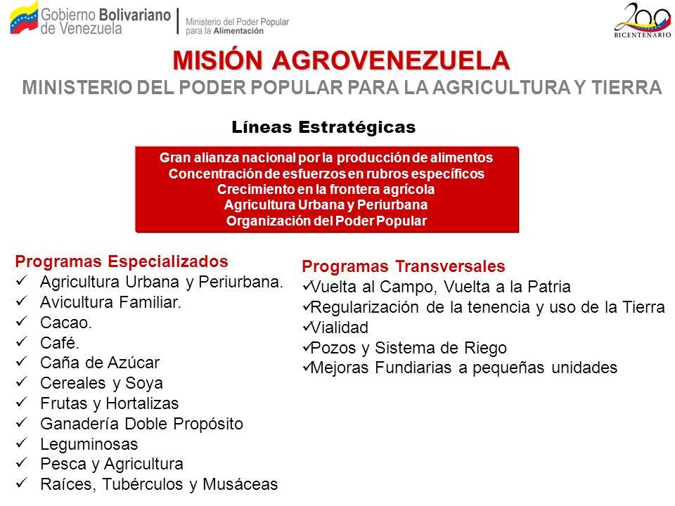 MISIÓN AGROVENEZUELA MINISTERIO DEL PODER POPULAR PARA LA AGRICULTURA Y TIERRA Programas Especializados Agricultura Urbana y Periurbana. Avicultura Fa