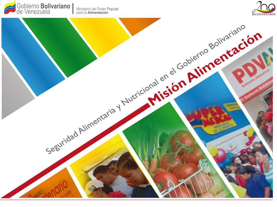 Avances en Lactancia Materna Exclusiva.Venezuela 1998 - 2008 Fuente: INN, Dirección Técnica.
