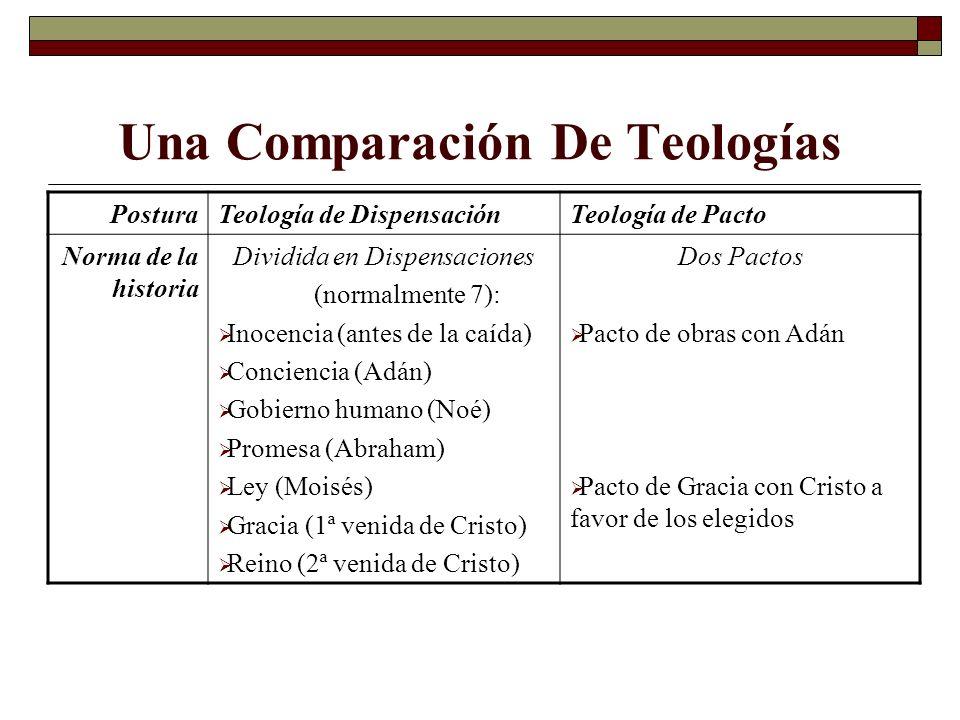 Una Comparación De Teologías PosturaTeología de DispensaciónTeología de Pacto Norma de la historia Dividida en Dispensaciones (normalmente 7): Inocenc