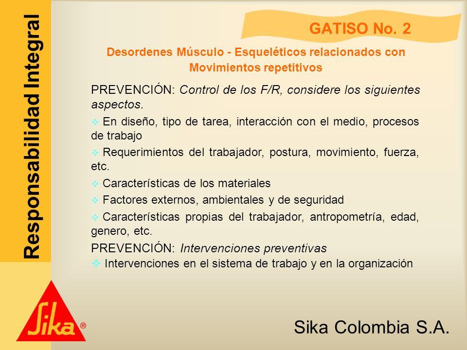 Sika Colombia S.A. Responsabilidad Integral GATISO No. 2 Desordenes Músculo - Esqueléticos relacionados con Movimientos repetitivos PREVENCIÓN: Contro
