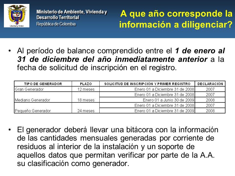 Ministerio de Ambiente, Vivienda y Desarrollo Territorial República de Colombia Ministerio de Ambiente, Vivienda y Desarrollo Territorial República de