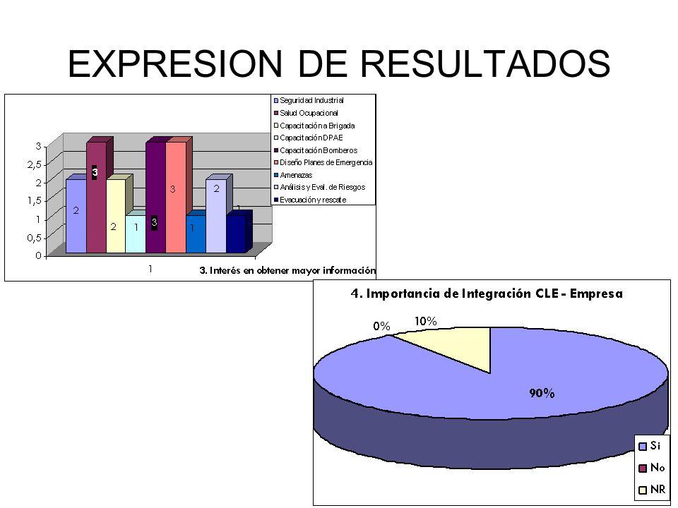 PLANIFICACION DE CONTINUIDAD ANALISIS DE LA INFORMACION DEL PANEL SOCIALIZACION DE LOS ANALISIS ENTRE LAS ENTIDADES CONVOCANTES ESTABLECIMIENTO PLAN DE ACCION ENTIDADES CONVOCANTES PRESENTACION PLAN DE ACCION A LA ALCALDIA CONSECUCION RECURSOS PARA DICTAR TALLER INCORPORARNOS EN LOS COMITES DE LA ALCALDIA PARA IMPULSAR PREVENCION DE EMERGENCIAS