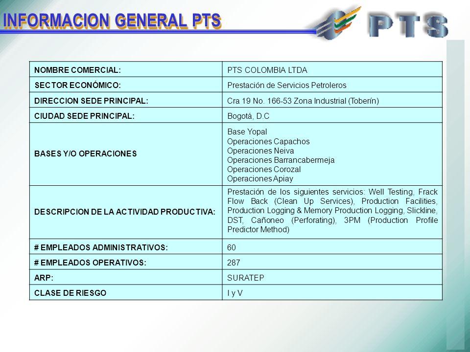 INFORMACION GENERAL PTS NOMBRE COMERCIAL:PTS COLOMBIA LTDA SECTOR ECONÓMICO:Prestación de Servicios Petroleros DIRECCION SEDE PRINCIPAL:Cra 19 No.
