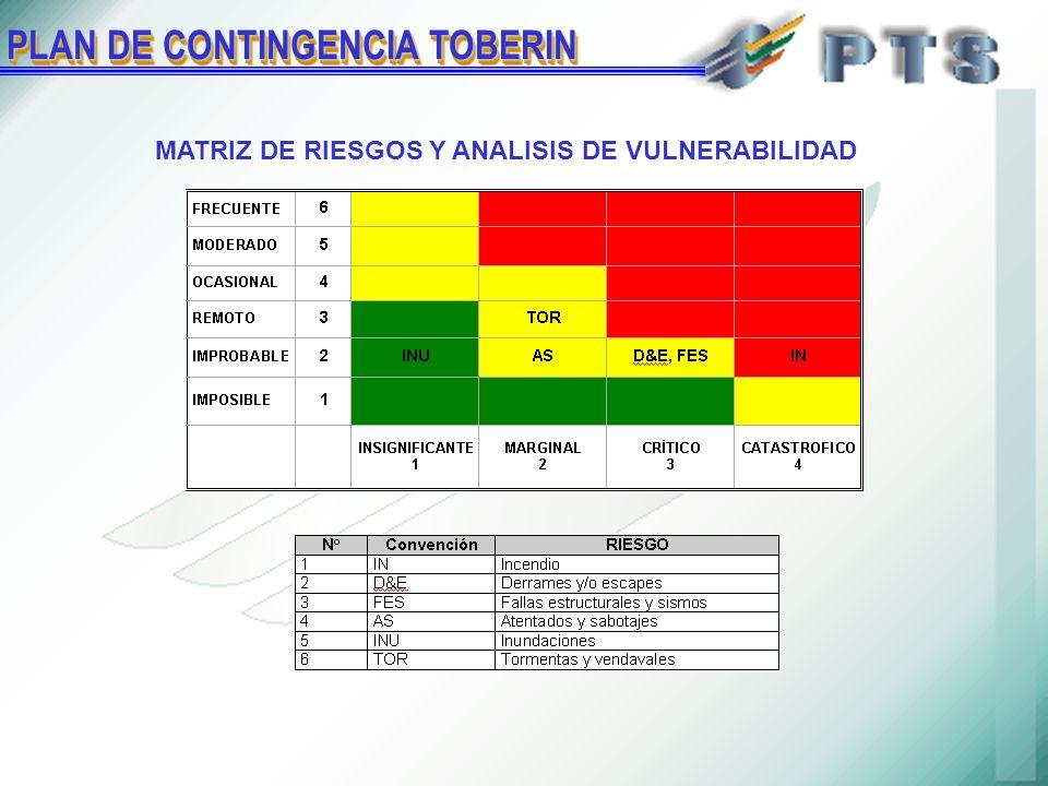 MATRIZ DE RIESGOS Y ANALISIS DE VULNERABILIDAD