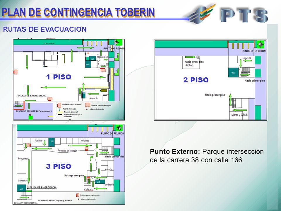 PLAN DE CONTINGENCIA TOBERIN RUTAS DE EVACUACION 1 PISO 2 PISO 3 PISO Punto Externo: Parque intersección de la carrera 38 con calle 166.