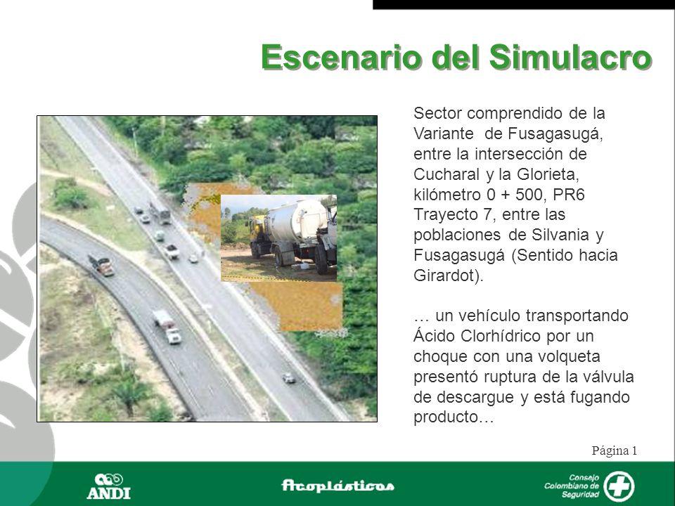 Página 1 Escenario del Simulacro Sector comprendido de la Variante de Fusagasugá, entre la intersección de Cucharal y la Glorieta, kilómetro 0 + 500,