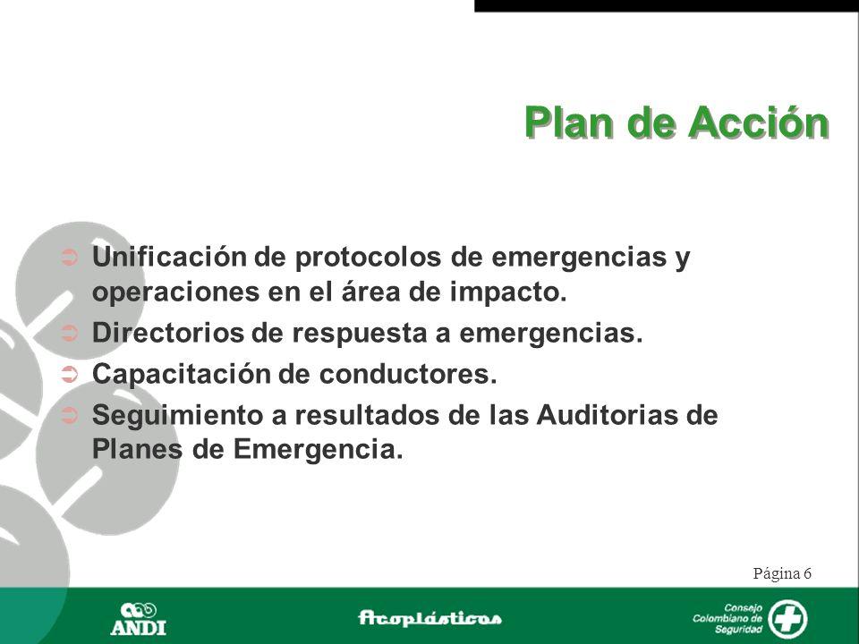 Página 6 Plan de Acción Unificación de protocolos de emergencias y operaciones en el área de impacto. Directorios de respuesta a emergencias. Capacita