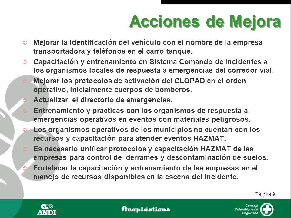 Página 9 Acciones de Mejora Mejorar la identificación del vehículo con el nombre de la empresa transportadora y teléfonos en el carro tanque. Capacita