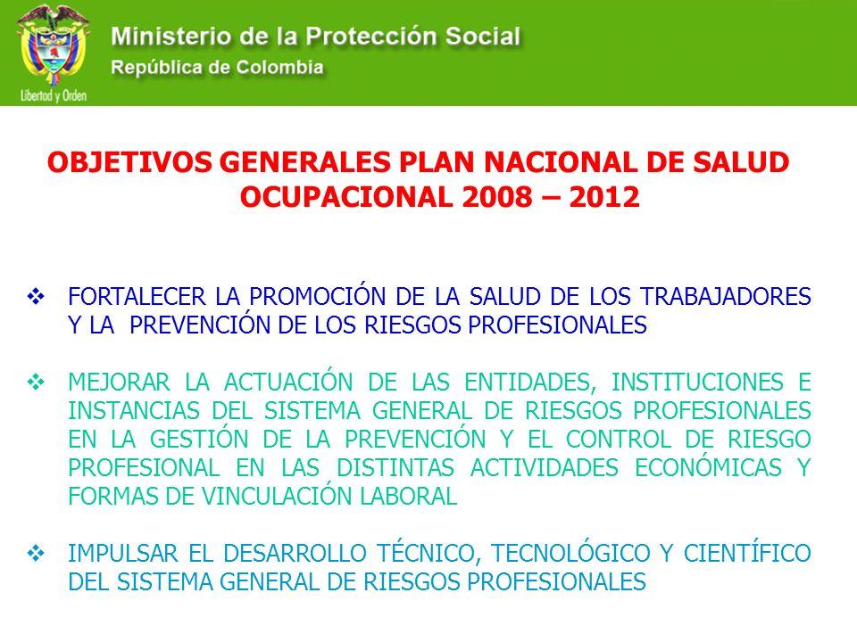 OBJETIVOS GENERALES PLAN NACIONAL DE SALUD OCUPACIONAL 2008 – 2012 FORTALECER LA PROMOCIÓN DE LA SALUD DE LOS TRABAJADORES Y LA PREVENCIÓN DE LOS RIES