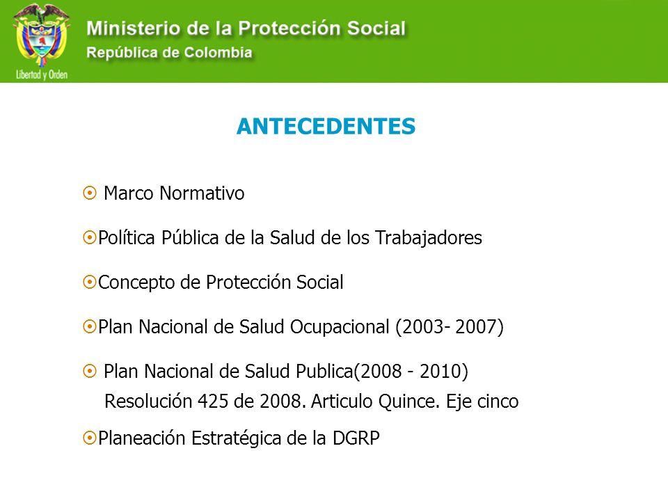 Marco Normativo Política Pública de la Salud de los Trabajadores Concepto de Protección Social Plan Nacional de Salud Ocupacional (2003- 2007) Plan Na