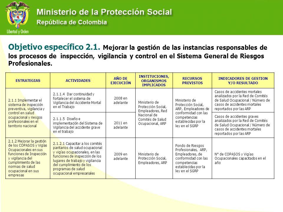 Objetivo específico 2.1. Mejorar la gestión de las instancias responsables de los procesos de inspección, vigilancia y control en el Sistema General d