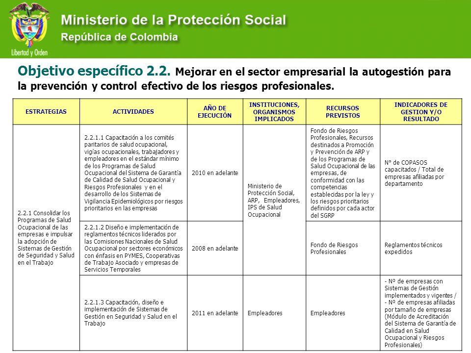 Objetivo específico 2.2. Mejorar en el sector empresarial la autogestión para la prevención y control efectivo de los riesgos profesionales. ESTRATEGI