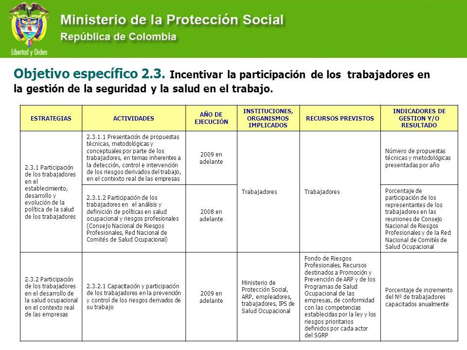 Objetivo específico 2.3. Incentivar la participación de los trabajadores en la gestión de la seguridad y la salud en el trabajo. ESTRATEGIASACTIVIDADE