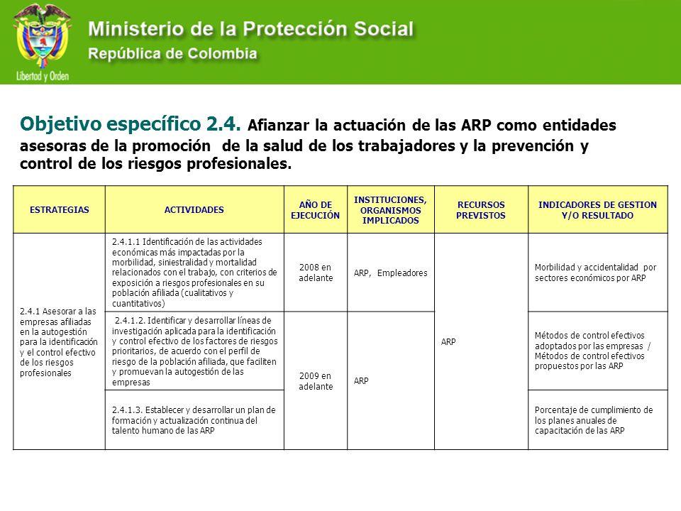 Objetivo específico 2.4. Afianzar la actuación de las ARP como entidades asesoras de la promoción de la salud de los trabajadores y la prevención y co