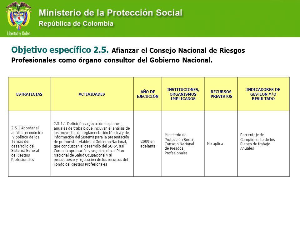 Objetivo específico 2.5. Afianzar el Consejo Nacional de Riesgos Profesionales como órgano consultor del Gobierno Nacional. ESTRATEGIASACTIVIDADES AÑO