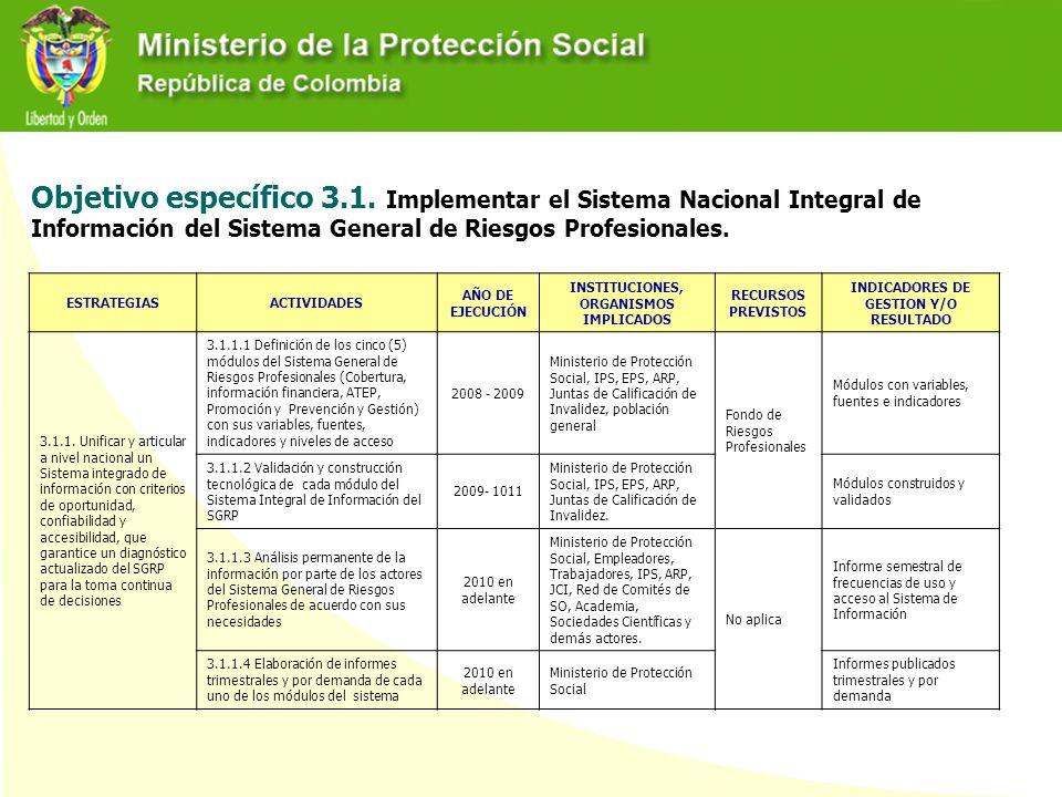Objetivo específico 3.1. Implementar el Sistema Nacional Integral de Información del Sistema General de Riesgos Profesionales. ESTRATEGIASACTIVIDADES